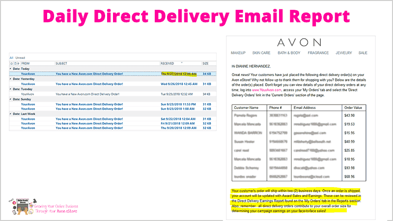 Avon REAL-TIME Online sales -REPORT